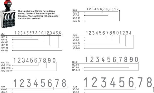 Numbering Stamp
